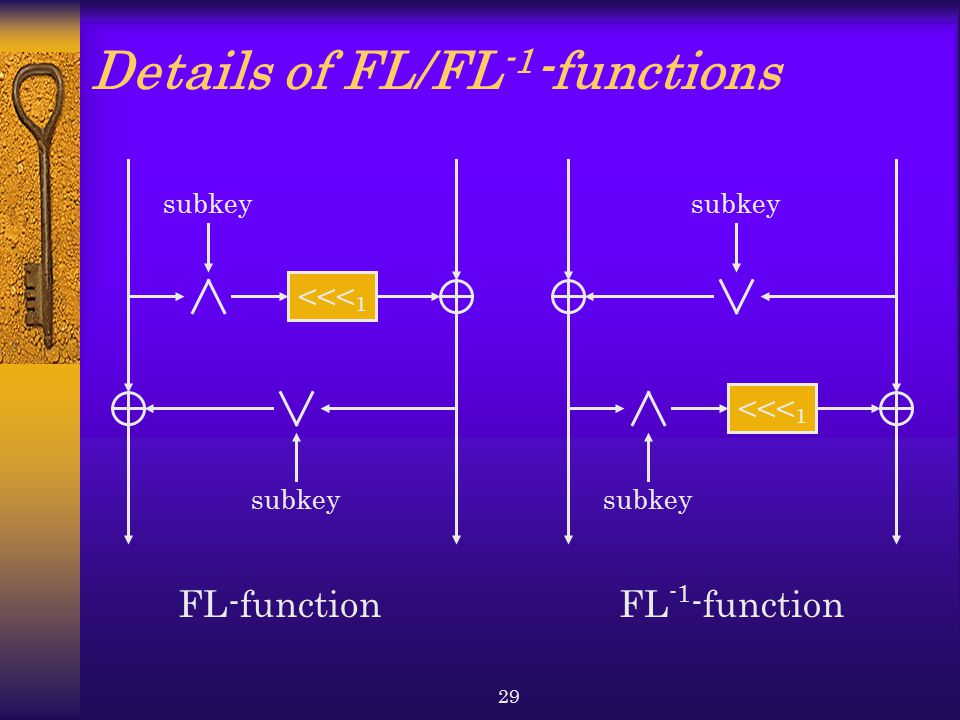 Details of FL/FL-1-functions