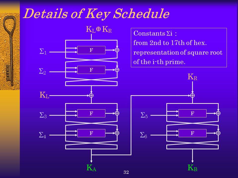 Details of Key Schedule