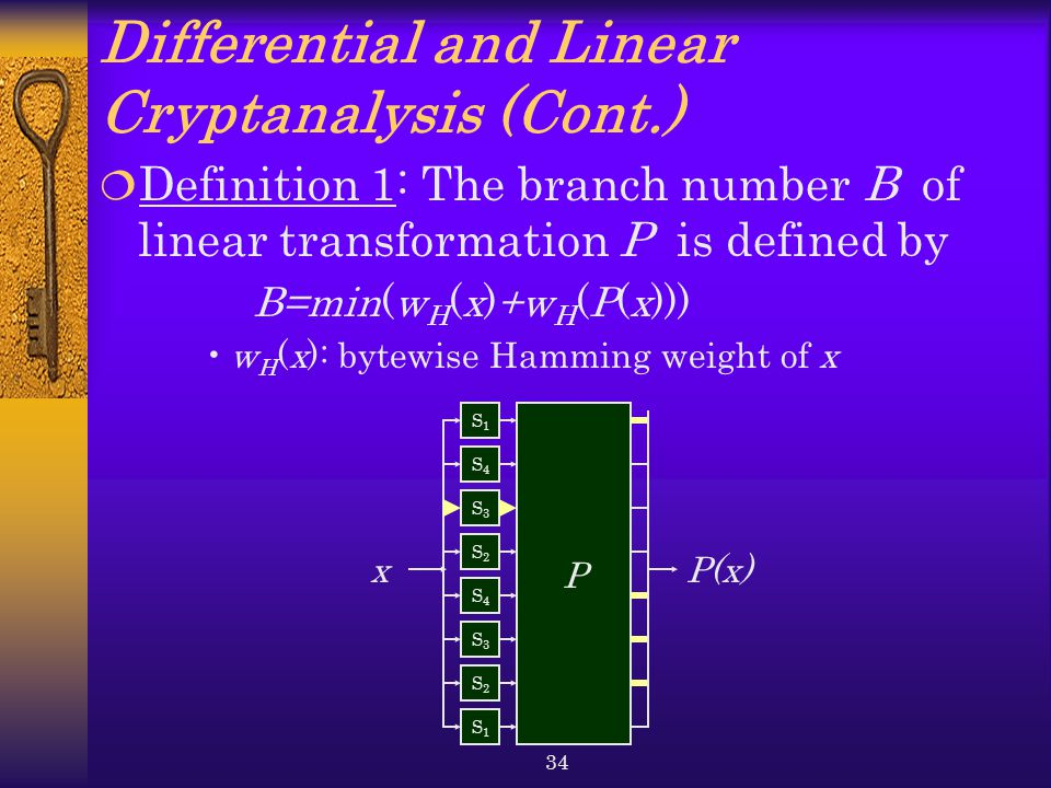 Differential and Linear Cryptanalysis (Cont.)