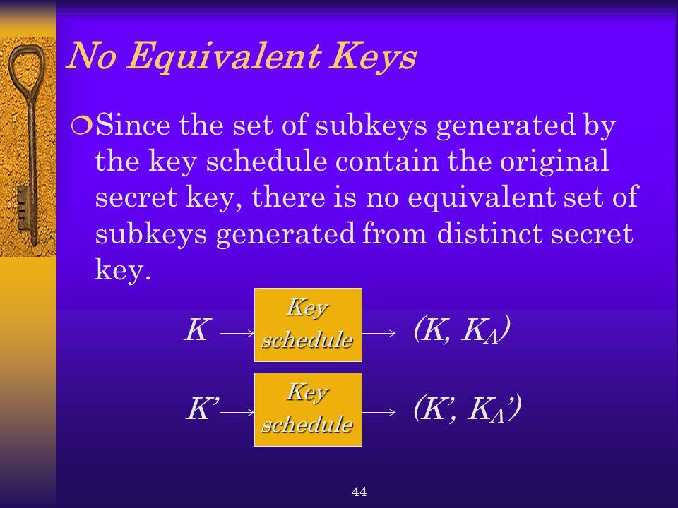 No Equivalent Keys