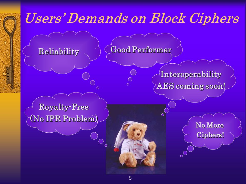 Users' Demands on Block Ciphers