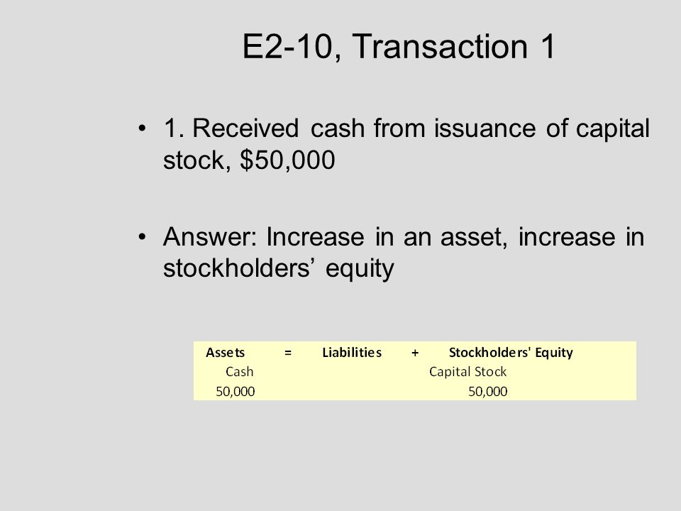E2-10, Transaction 1 1. Received cash from issuance of capital stock, $50,000.