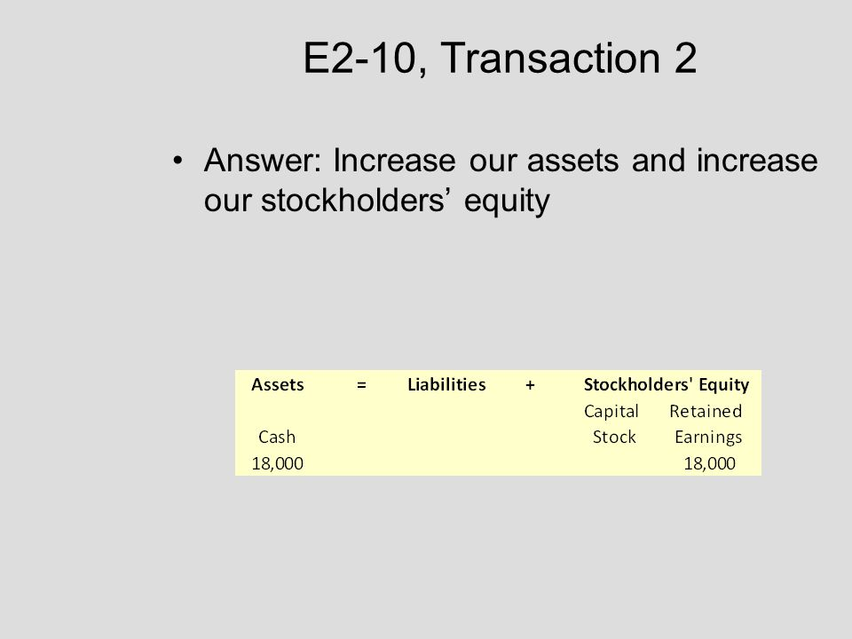 E2-10, Transaction 2 Answer: Increase our assets and increase our stockholders' equity
