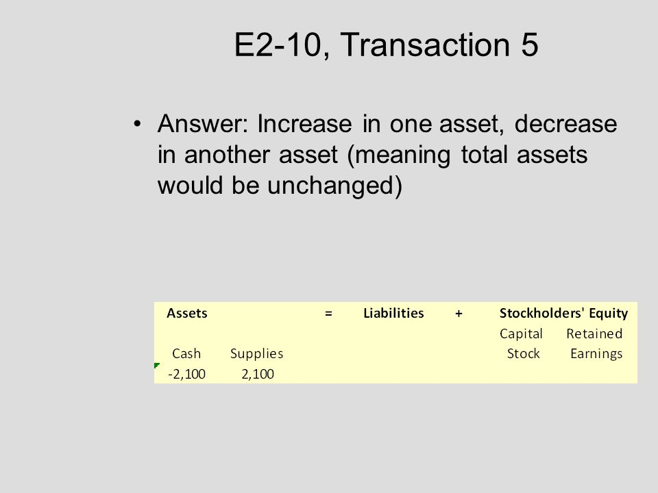 E2-10, Transaction 5 Answer: Increase in one asset, decrease in another asset (meaning total assets would be unchanged)