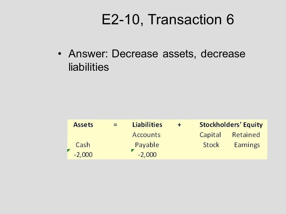 E2-10, Transaction 6 Answer: Decrease assets, decrease liabilities