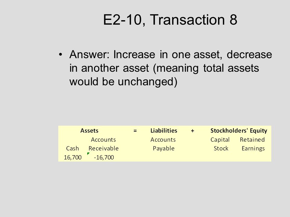 E2-10, Transaction 8 Answer: Increase in one asset, decrease in another asset (meaning total assets would be unchanged)