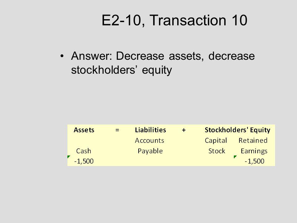 E2-10, Transaction 10 Answer: Decrease assets, decrease stockholders' equity