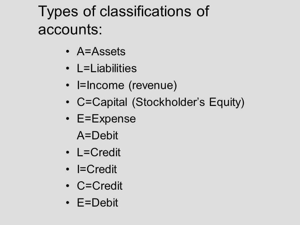 Types of classifications of accounts: