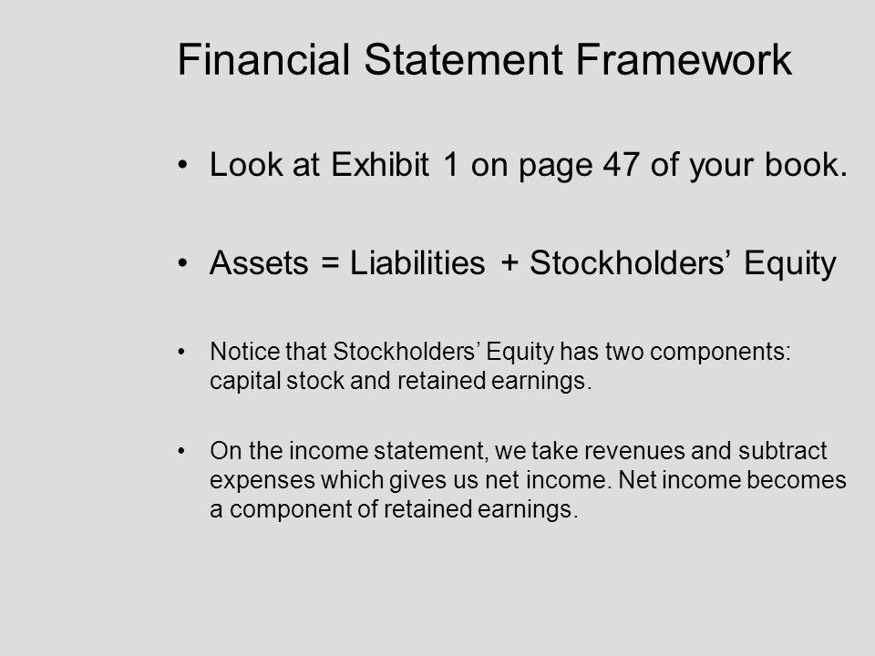 Financial Statement Framework