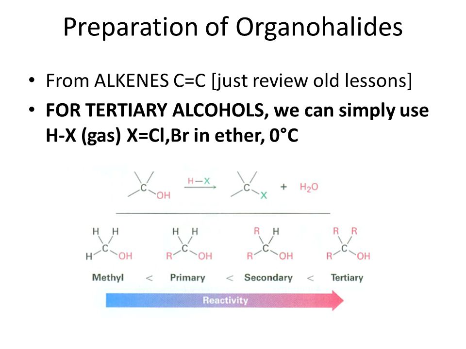 Preparation of Organohalides
