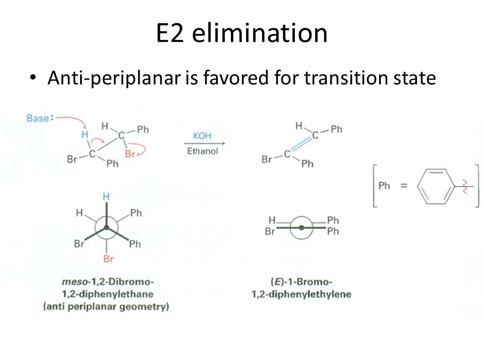 E2 elimination Anti-periplanar is favored for transition state