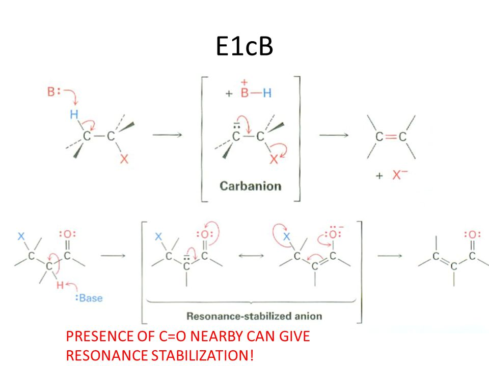 E1cB PRESENCE OF C=O NEARBY CAN GIVE RESONANCE STABILIZATION!