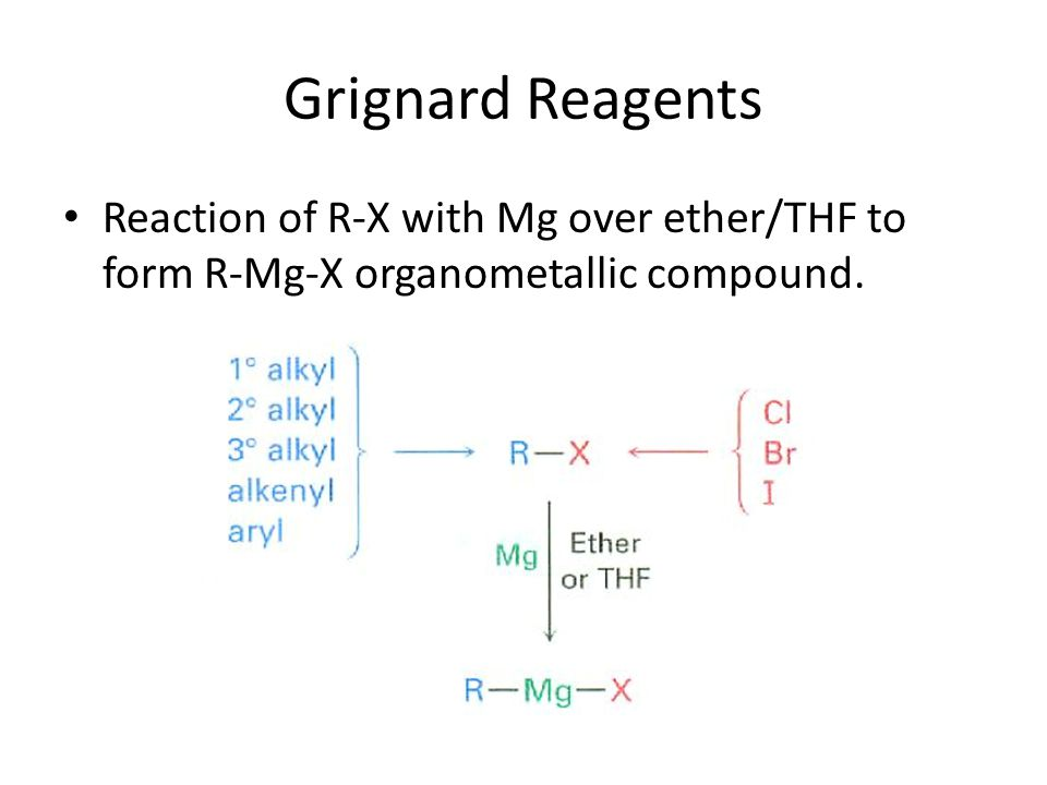 Grignard Reagents Reaction of R-X with Mg over ether/THF to form R-Mg-X organometallic compound.