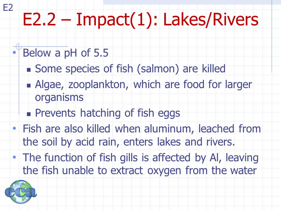 E2.2 – Impact(1): Lakes/Rivers