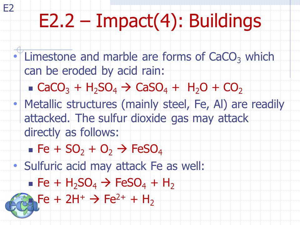 E2.2 – Impact(4): Buildings