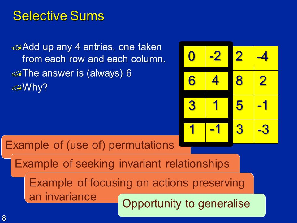 Selective Sums Add up any 4 entries, one taken from each row and each column. The answer is (always) 6.
