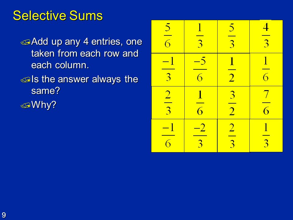 Selective Sums Add up any 4 entries, one taken from each row and each column. Is the answer always the same