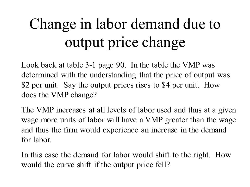Change in labor demand due to output price change