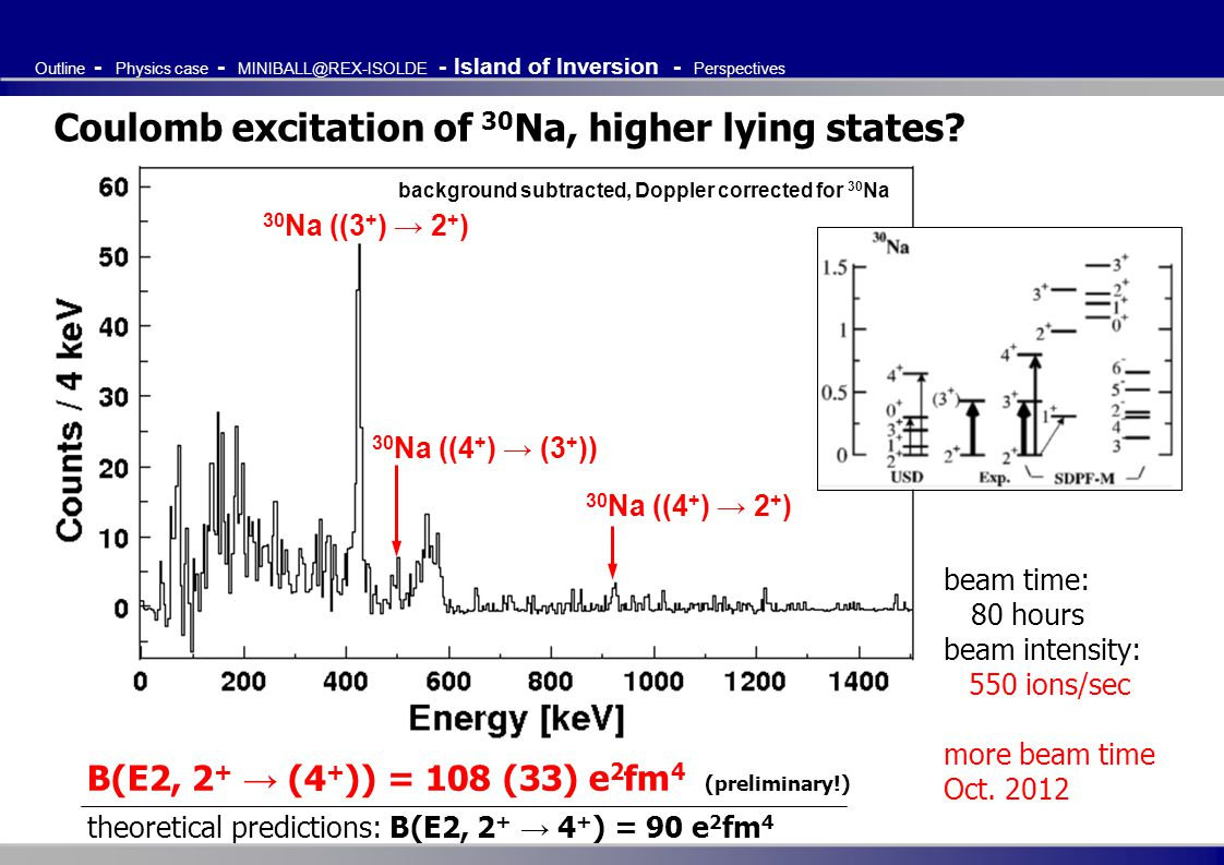Coulomb excitation of 30Na, higher lying states