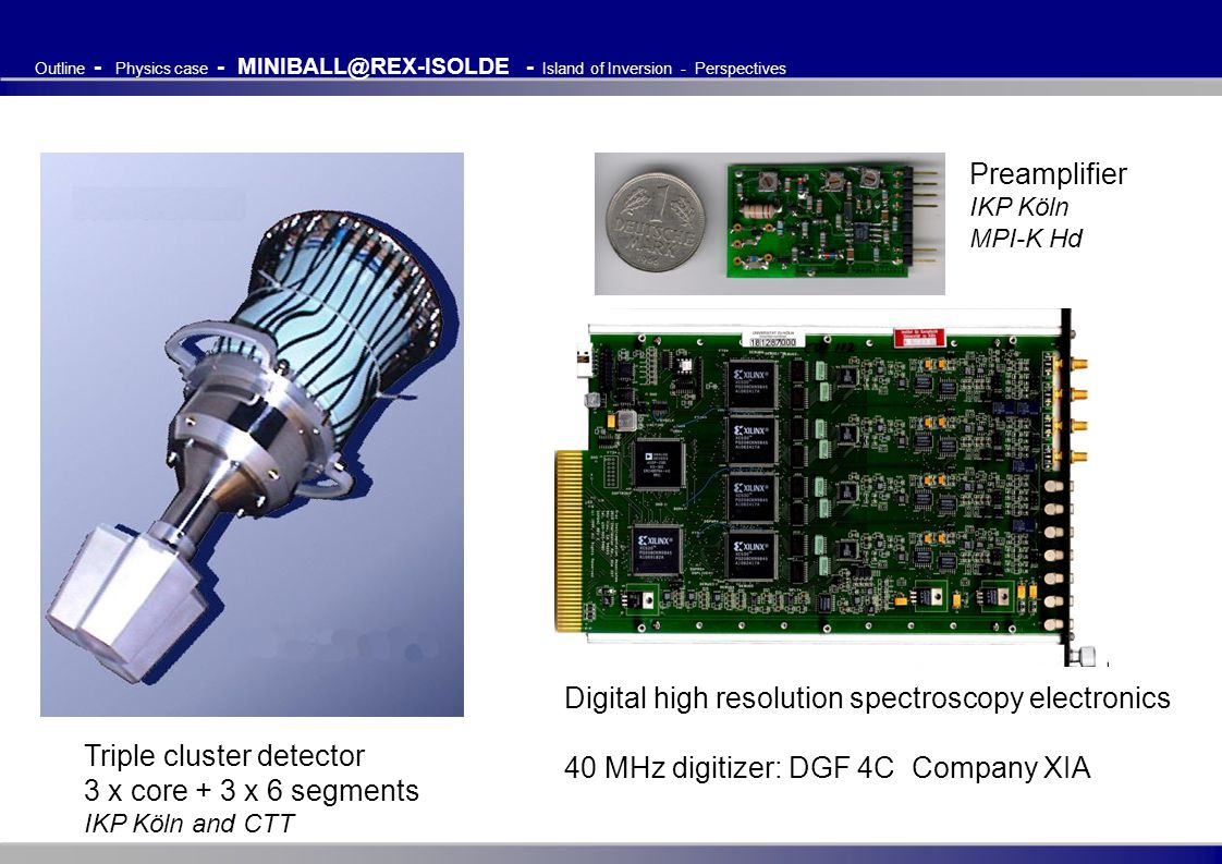 Digital high resolution spectroscopy electronics
