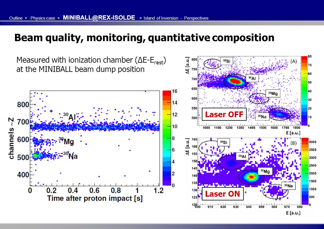 Beam quality, monitoring, quantitative composition