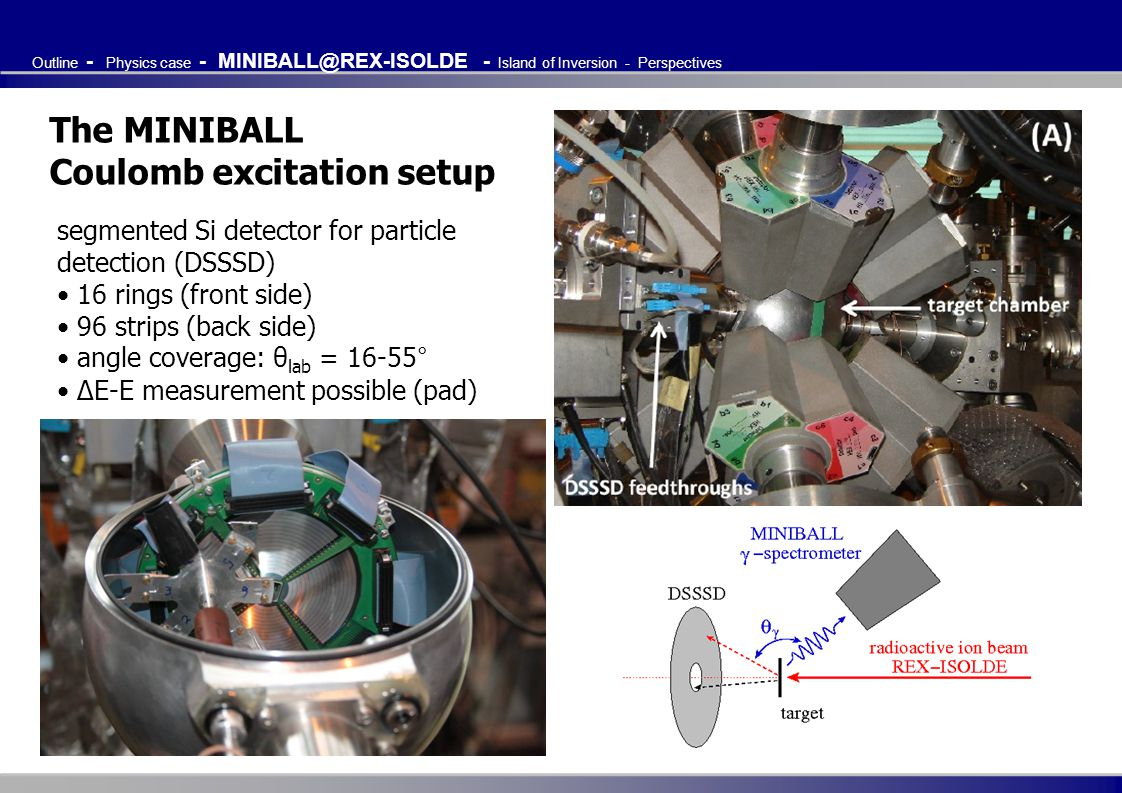 Coulomb excitation setup