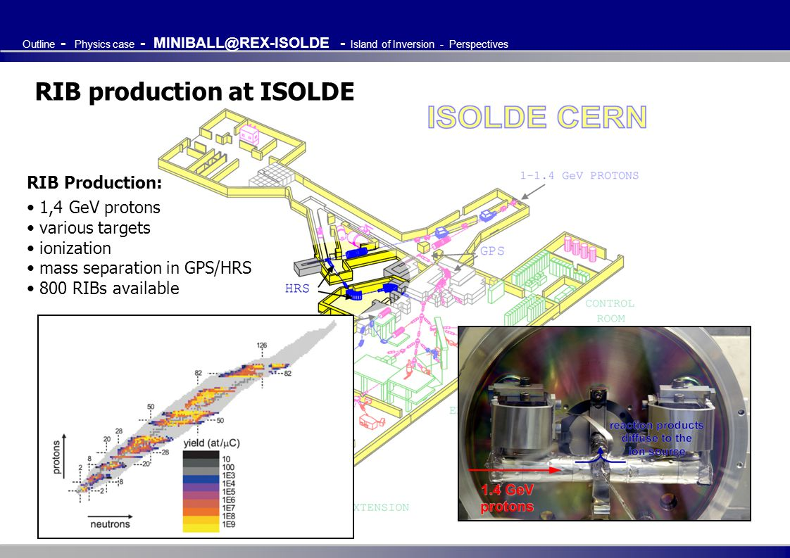 RIB production at ISOLDE
