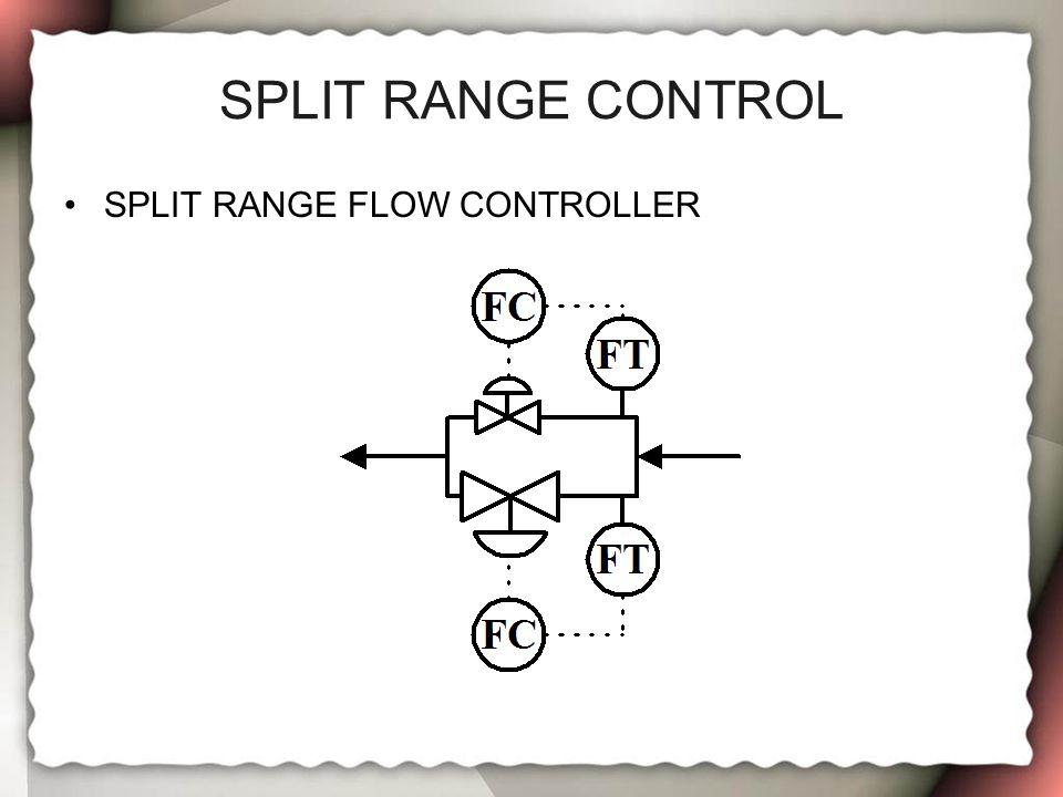 SPLIT RANGE CONTROL Split Range Flow Controller