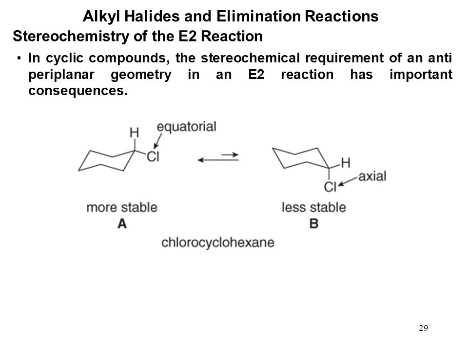 Alkyl Halides and Elimination Reactions