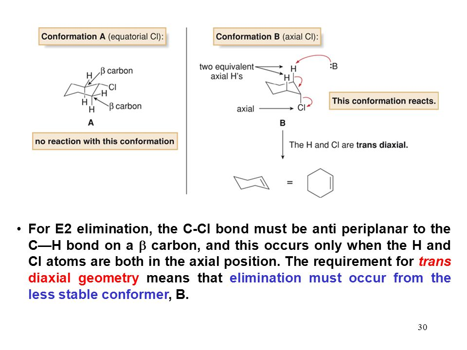 For E2 elimination, the C-Cl bond must be anti periplanar to the C—H bond on a  carbon, and this occurs only when the H and Cl atoms are both in the axial position.