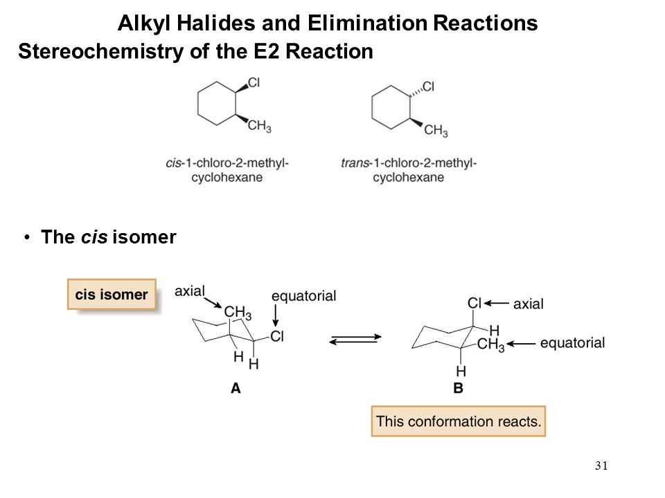 elimination reactions Reactivity in chemistry aliphatic nucleophilic substitution ns14 stereochemistry in elimination sometimes, elimination reactions may lead to multiple stereoisomers that is, they could lead to either the cis or the trans isomer, or in more complicated structures, either the z or the e isomer.