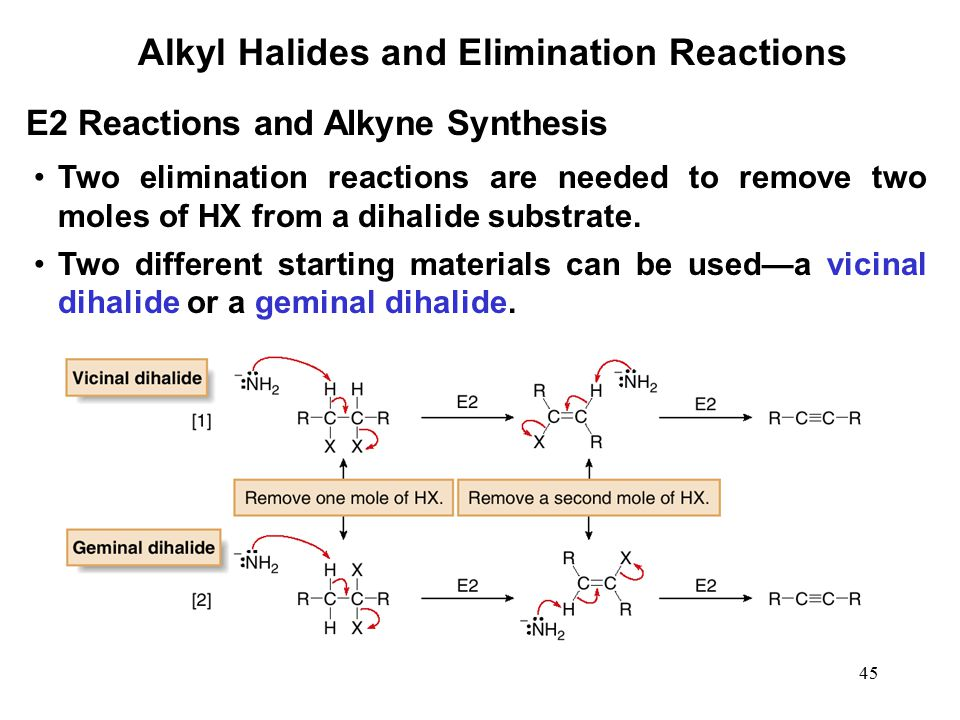 synthesis of alkyl halide Alkyl halides to aldehydes and ketones  to the use of preformed bis-amine was shown clearly by the benzoylpiperidine synthesis  halides to carbonyl compounds .