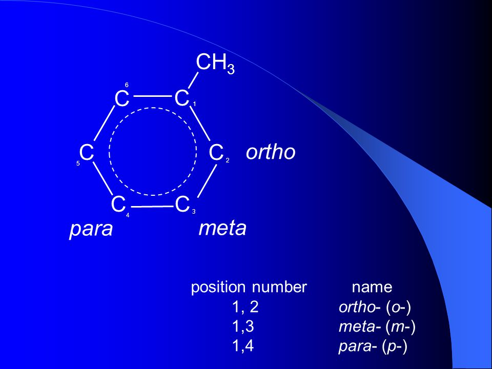 CH3 C C C C ortho C C para meta position number name 1, 2 ortho- (o-)