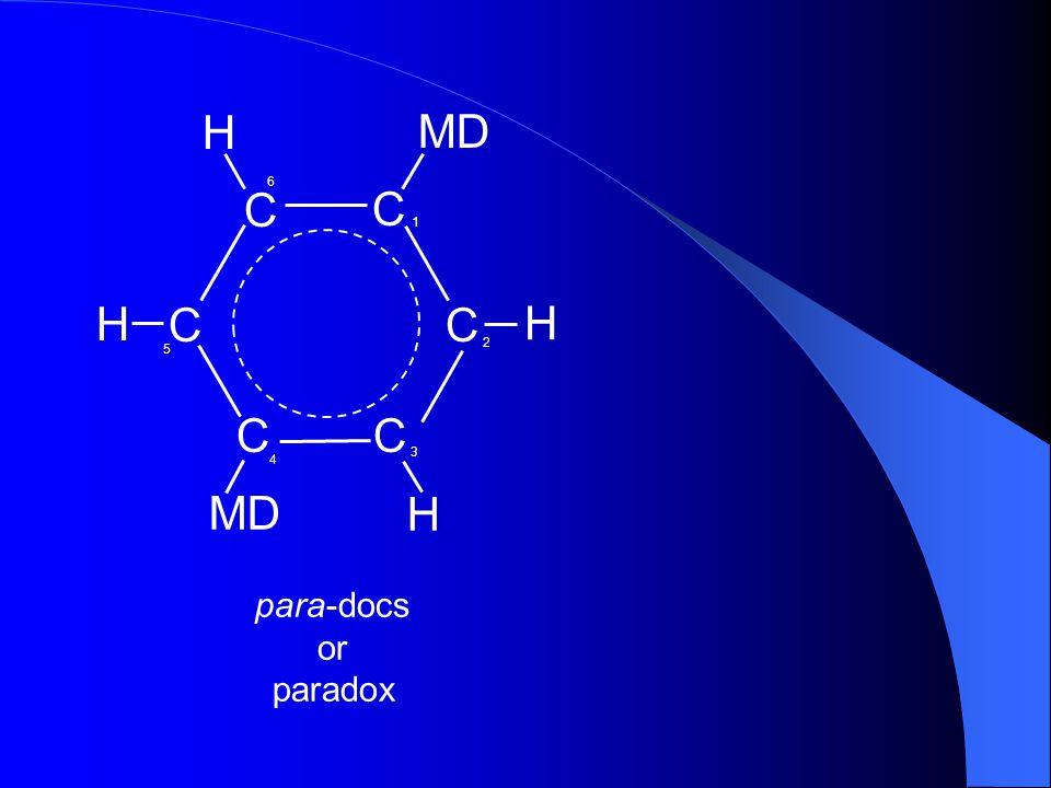 C H MD 6 1 5 2 3 4 para-docs or paradox