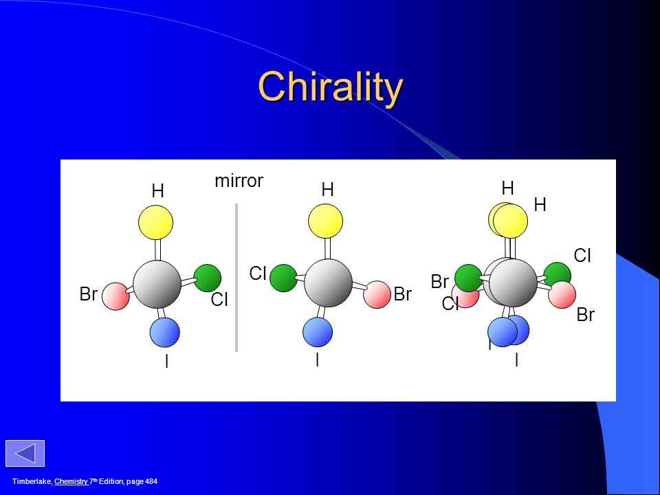 Chirality mirror H Br I Cl H Cl I Br H Br I Cl H Cl I Br