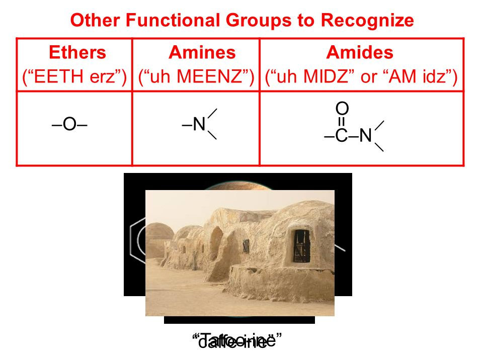 Other Functional Groups to Recognize