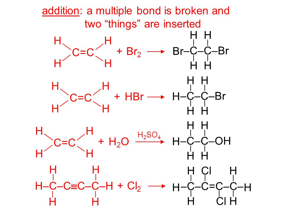 addition: a multiple bond is broken and two things are inserted