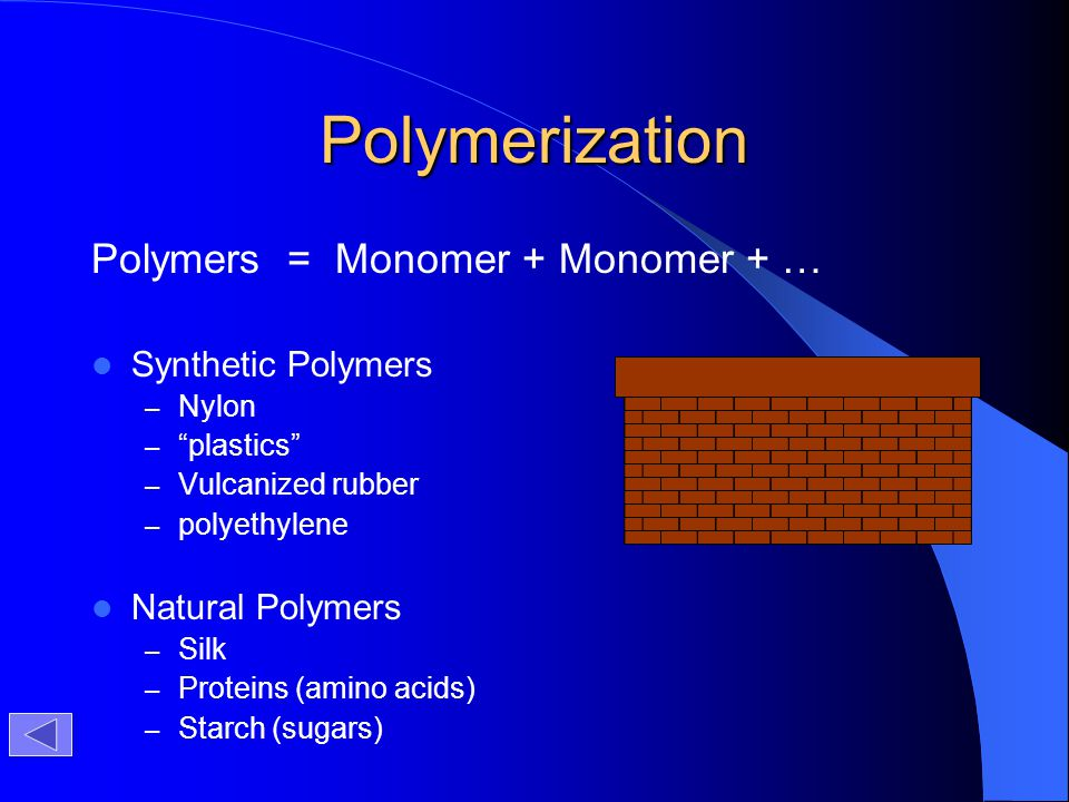 Polymerization Polymers = Monomer + Monomer + … Synthetic Polymers