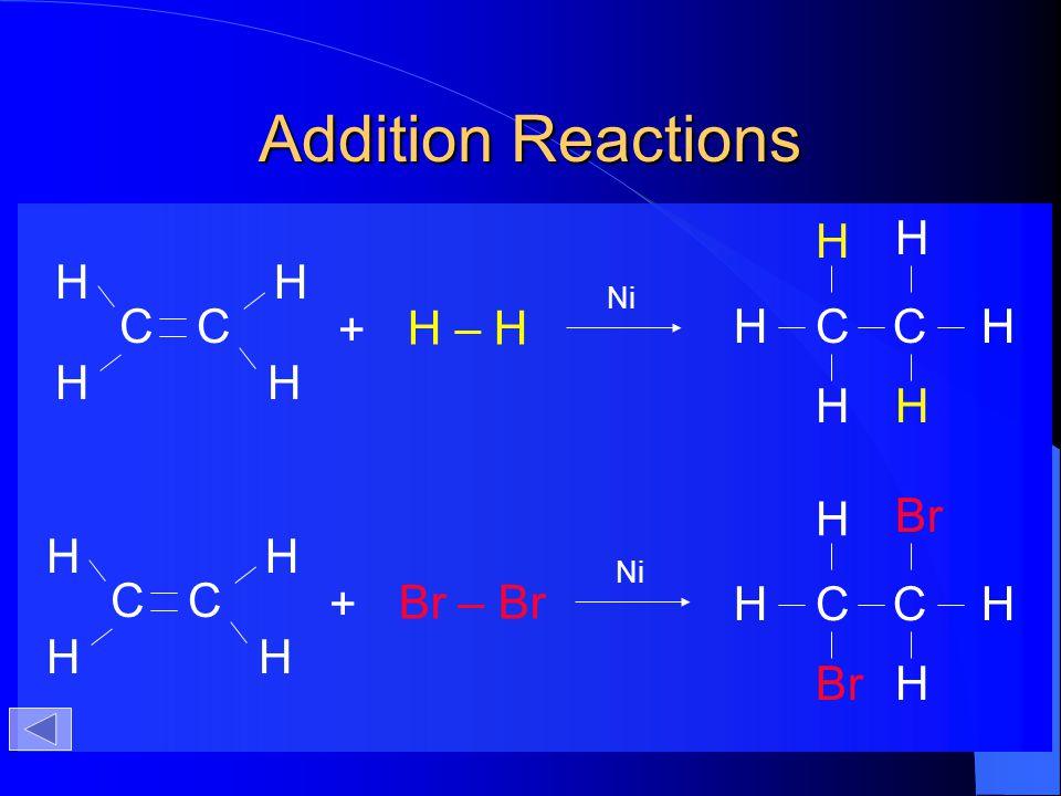 Addition Reactions H C H C Ni H – H + Br C H H C Ni Br – Br +
