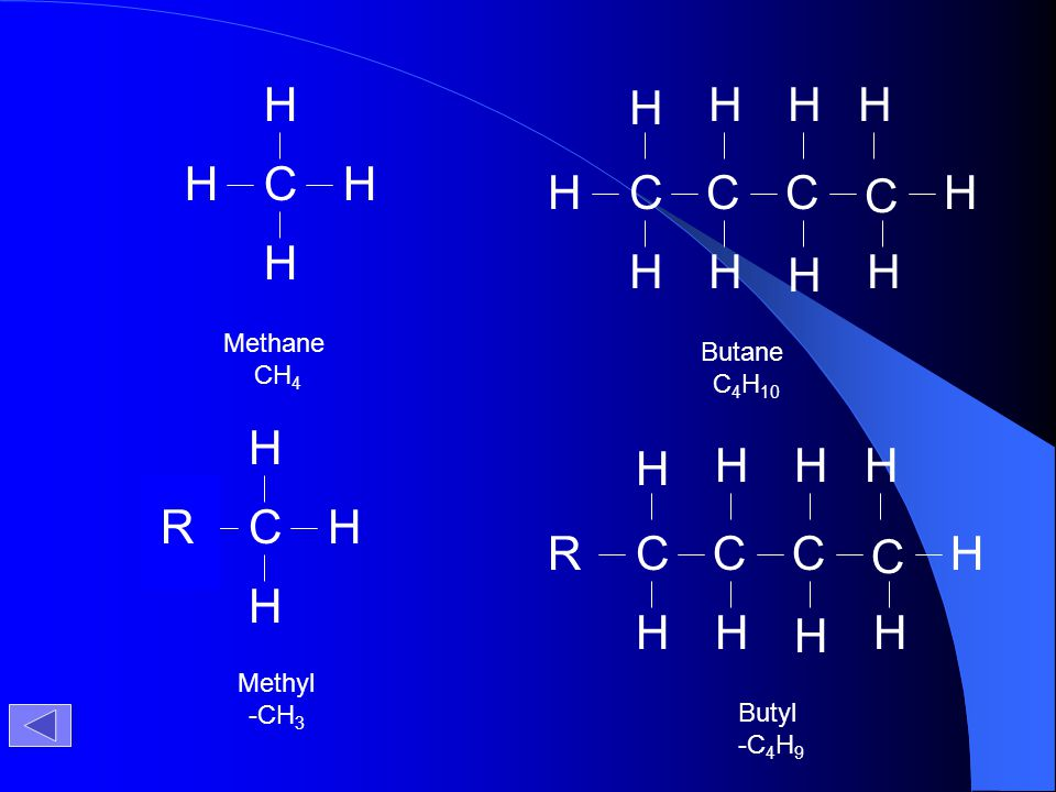 C H H C Methane CH4 Butane C4H10 C H H C R R Methyl -CH3 Butyl -C4H9