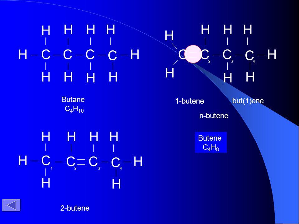H C H H H H H C C C C H H H H H C H Butane C4H10 1-butene but(1)ene