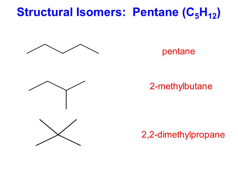 Structural Isomers: Pentane (C5H12)