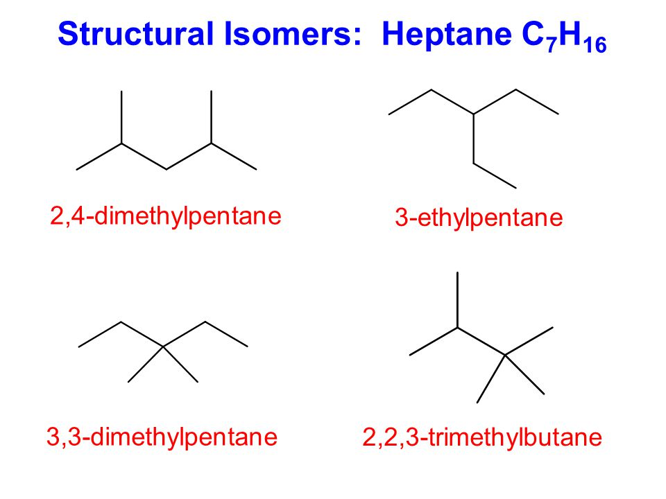 Structural Isomers: Heptane C7H16