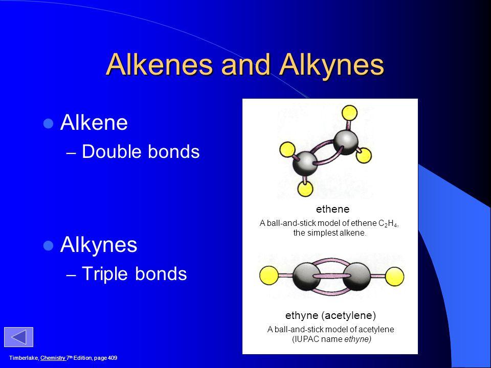 Alkenes and Alkynes Alkene Alkynes Double bonds Triple bonds ethene