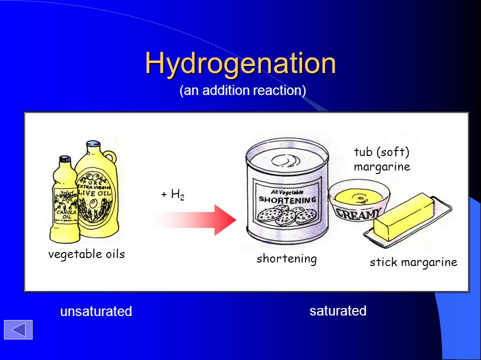Hydrogenation (an addition reaction) unsaturated saturated tub (soft)