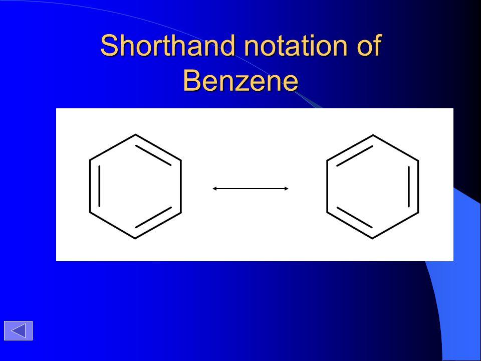 Shorthand notation of Benzene