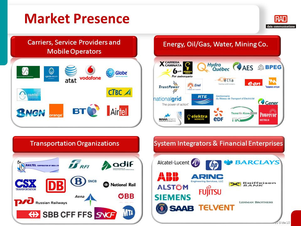 Market Presence Carriers, Service Providers and Mobile Operators