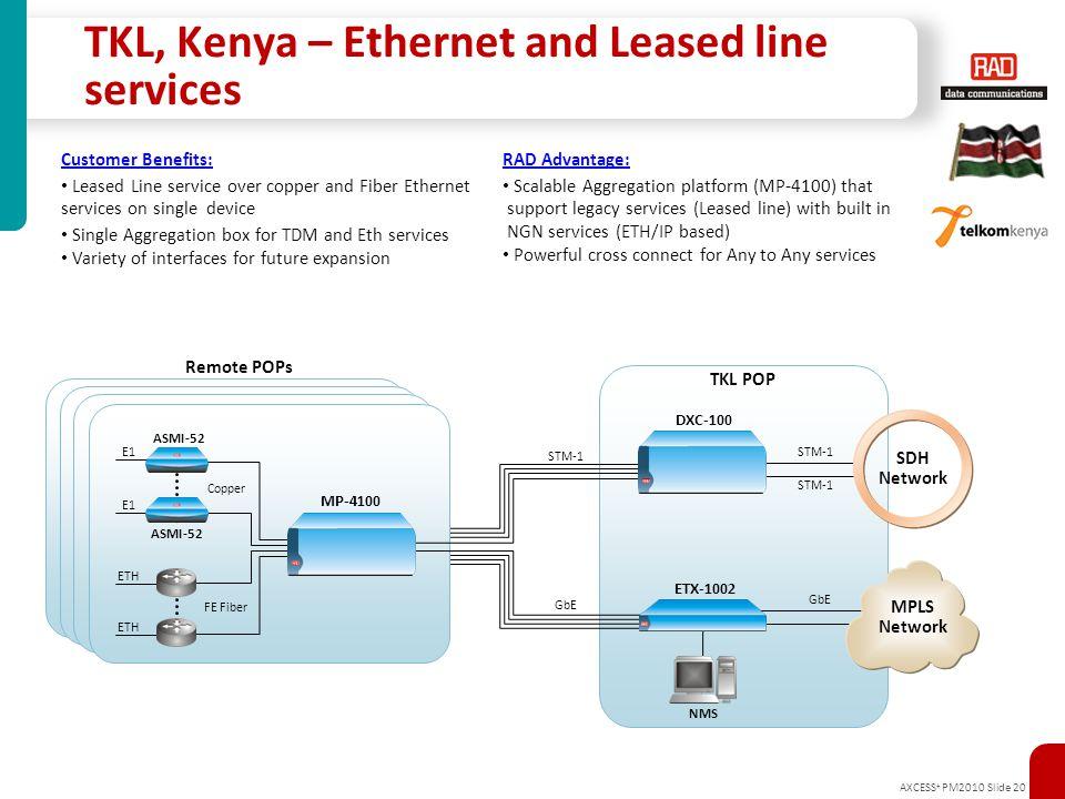 TKL, Kenya – Ethernet and Leased line services