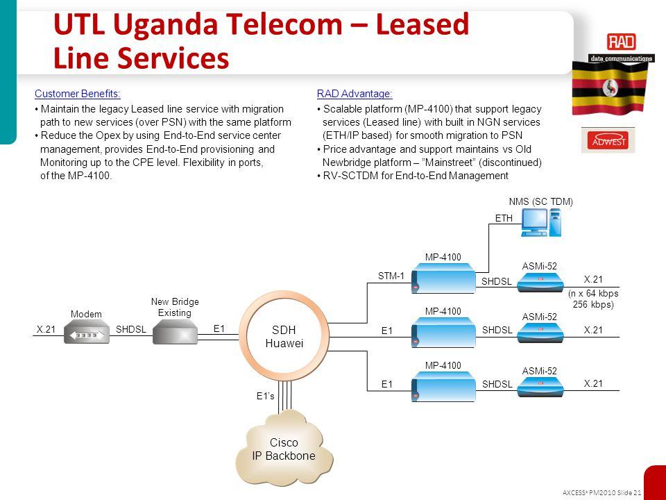 UTL Uganda Telecom – Leased Line Services