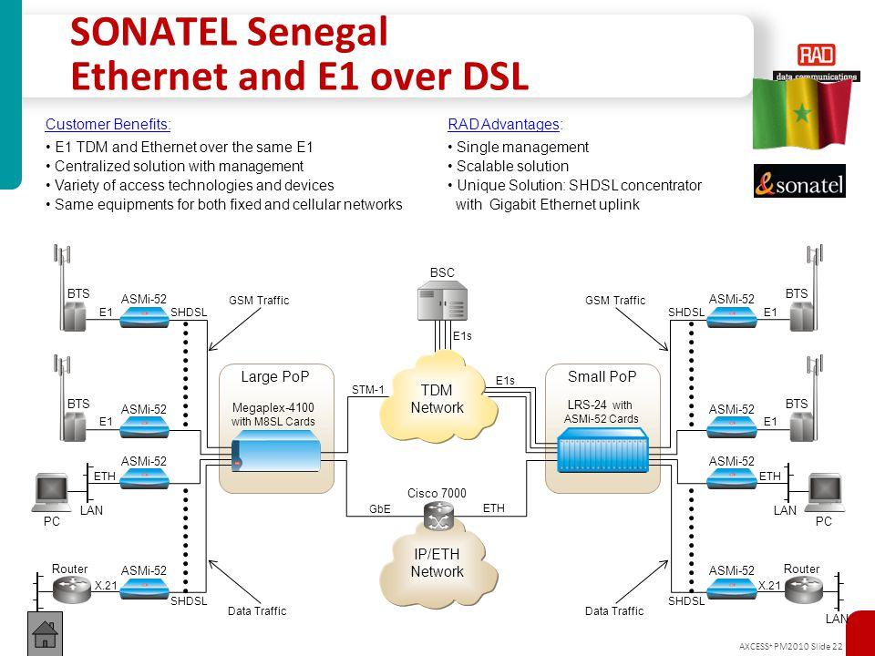 SONATEL Senegal Ethernet and E1 over DSL